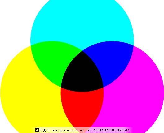 叠印效果 四色印刷 广告设计 其他设计 矢量图库