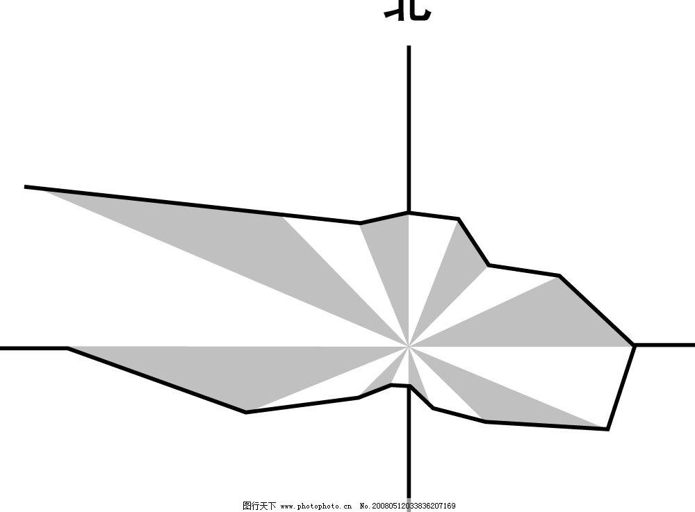 指北 矢量素材 指北 坐标 指北针 其他矢量 矢量素材 矢量图库   ai