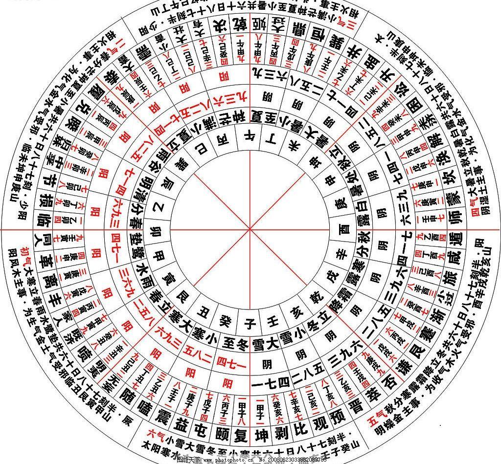 八卦图 八卦矢量图 其他矢量 矢量素材 矢量图库